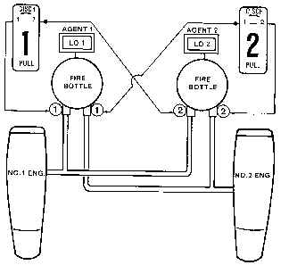 Aircraft Engine Cooling System on av system wiring diagram